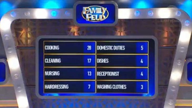 family feud blog